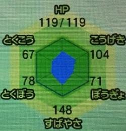 3ds-pokemon-sun-moon-raichu-pikachu-2-1
