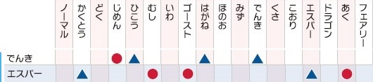 3ds-pokemon-sun-moon-raichu-pikachu-3